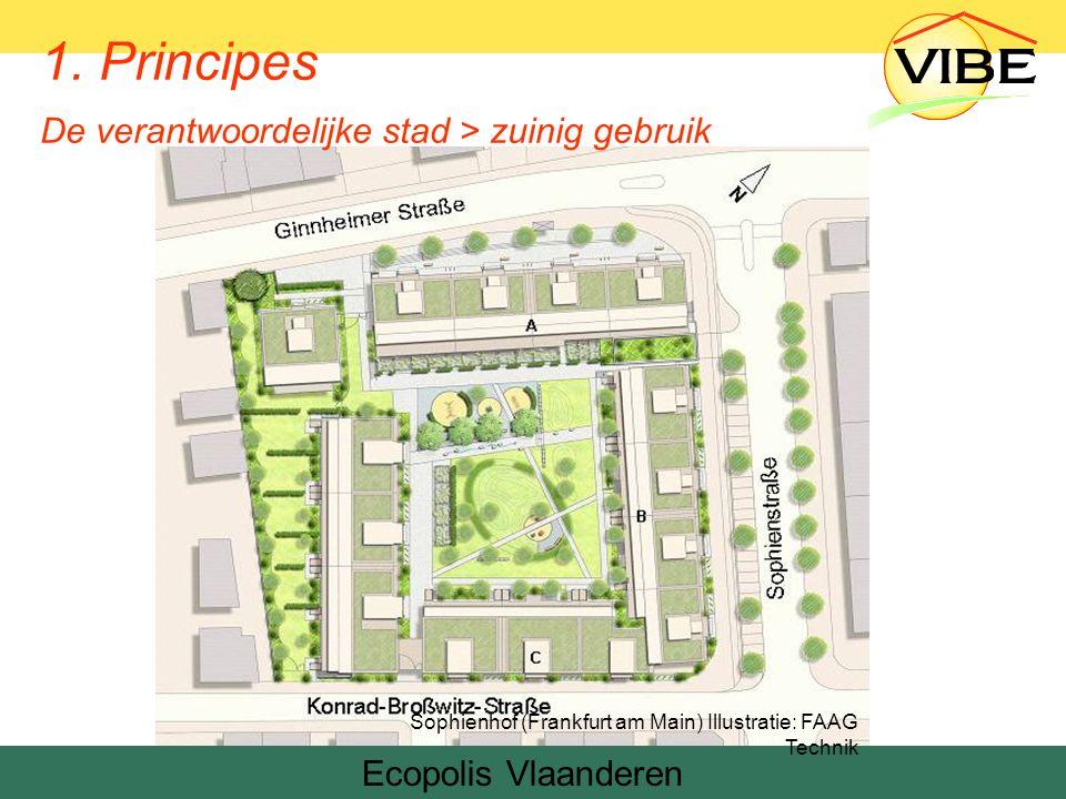 Sophienhof (Frankfurt am Main) Illustratie: FAAG Technik Ecopolis Vlaanderen 1.