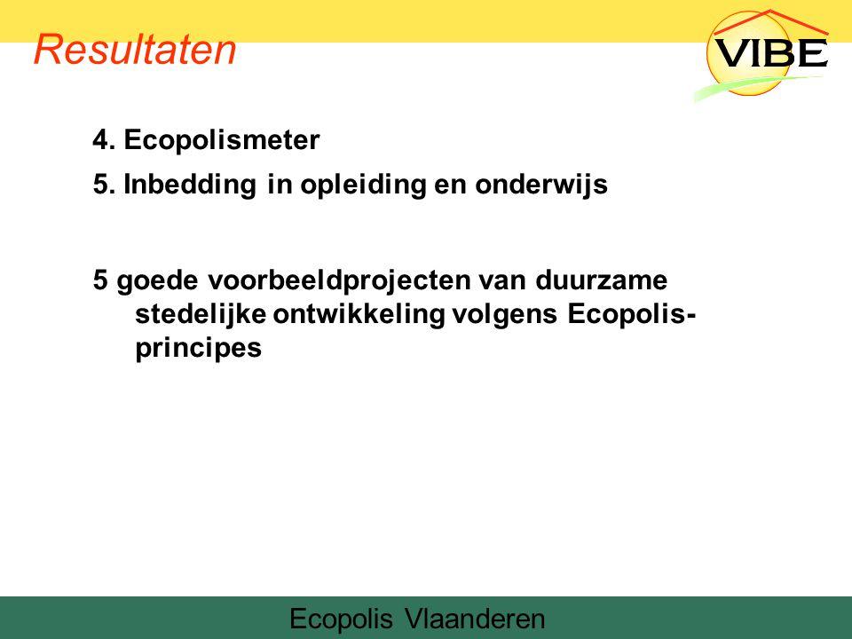 4. Ecopolismeter 5.