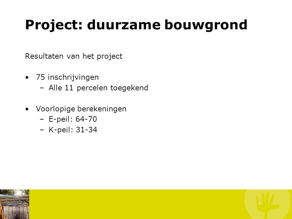 Project: duurzame bouwgrond Resultaten van het project 75 inschrijvingen –Alle 11 percelen toegekend Voorlopige berekeningen –E-peil: 64-70 –K-peil: 31-34