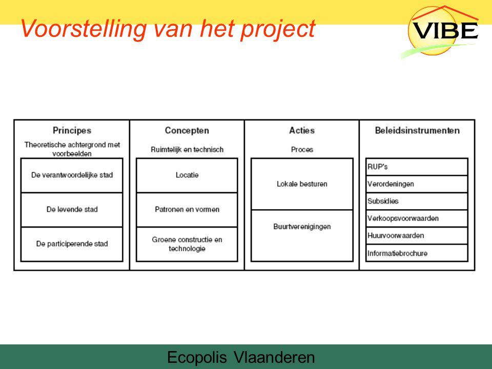 Ecopolis Vlaanderen Denemarken 3.Acties Acties voor lokale besturen 2.