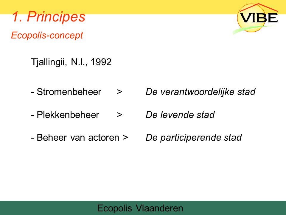 1. Principes Ecopolis-concept Ecopolis Vlaanderen Tjallingii, N.l., 1992 - Stromenbeheer > De verantwoordelijke stad - Plekkenbeheer > De levende stad