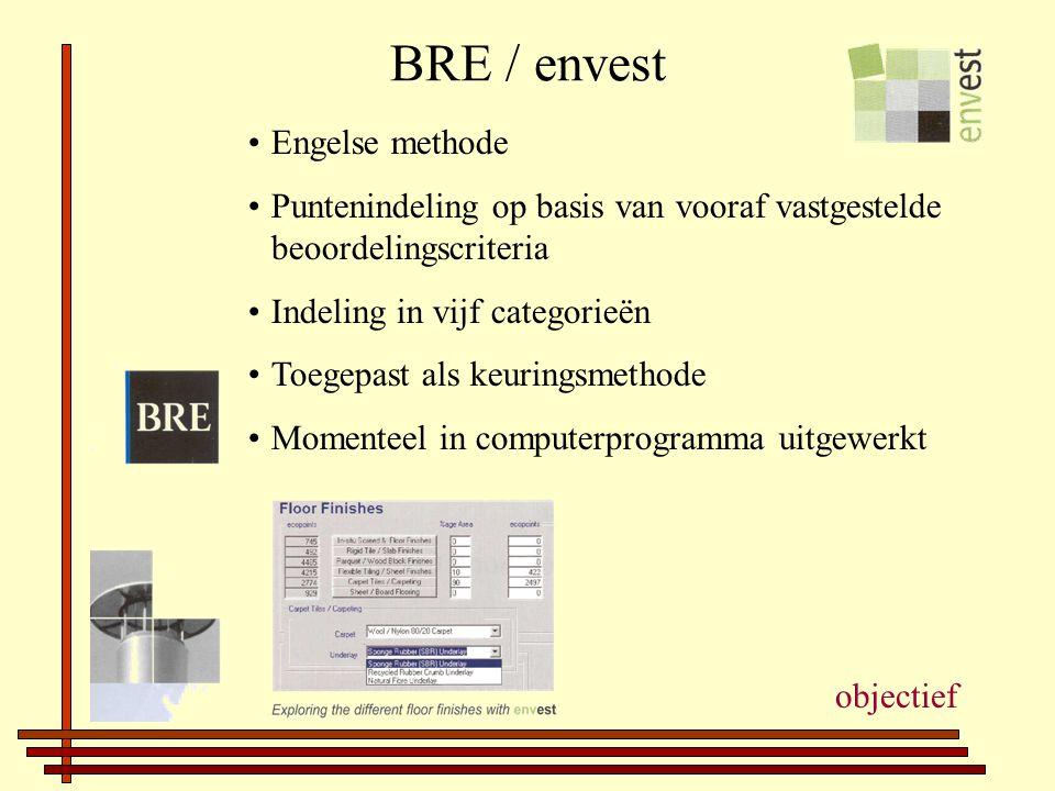 BRE / envest Engelse methode Puntenindeling op basis van vooraf vastgestelde beoordelingscriteria Indeling in vijf categorieën Toegepast als keuringsmethode Momenteel in computerprogramma uitgewerkt objectief