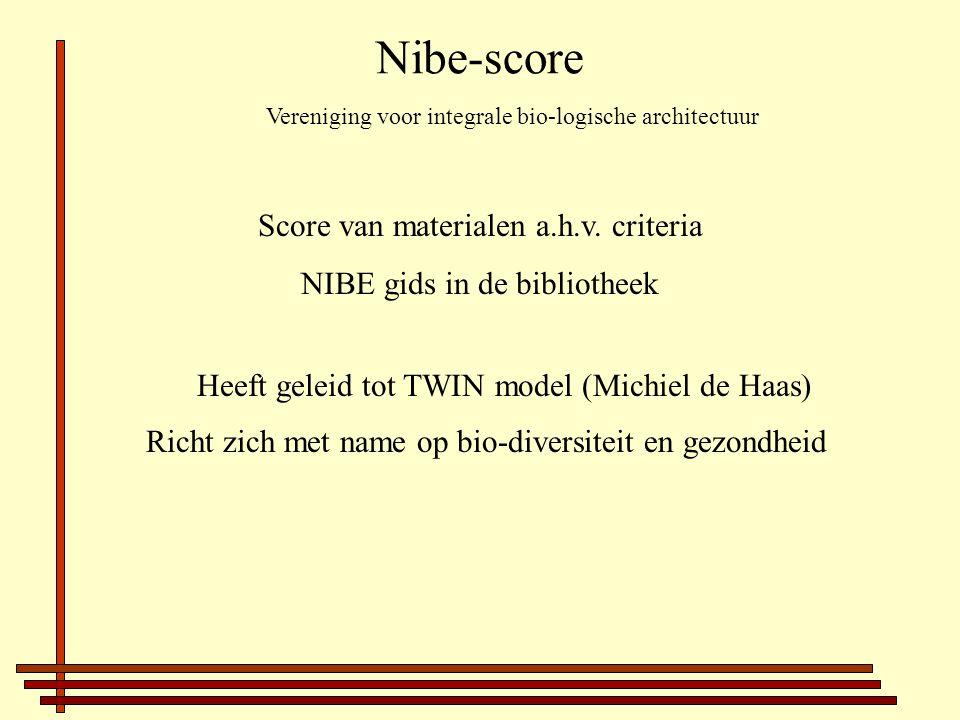 Nibe-score Score van materialen a.h.v.