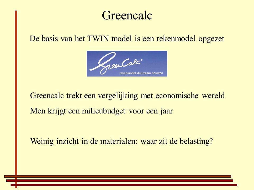 Greencalc De basis van het TWIN model is een rekenmodel opgezet Greencalc trekt een vergelijking met economische wereld Men krijgt een milieubudget voor een jaar Weinig inzicht in de materialen: waar zit de belasting