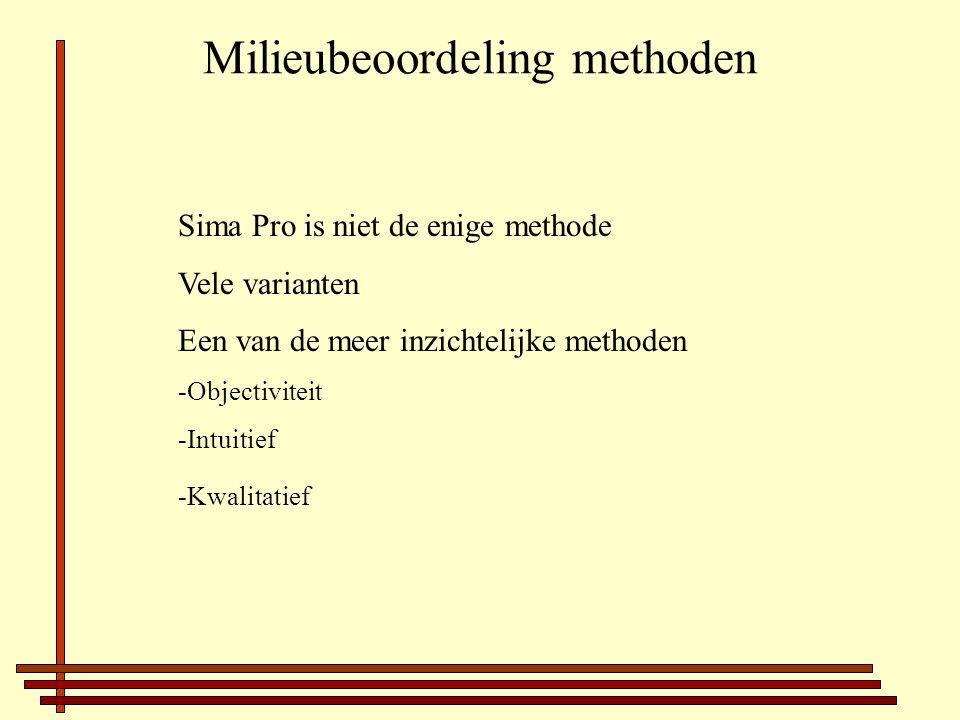 Milieubeoordeling methoden Sima Pro is niet de enige methode Vele varianten Een van de meer inzichtelijke methoden -Objectiviteit -Intuitief -Kwalitatief