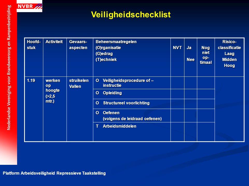 Platform Arbeidsveiligheid Repressieve Taakstelling VeiligheidschecklistHoofd-stukActiviteitGevaars-aspectenBeheersmaatregelen(O)rganisatie(G)edrag(T)