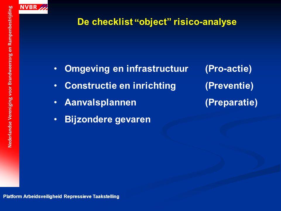 """Omgeving en infrastructuur (Pro-actie) Constructie en inrichting(Preventie) Aanvalsplannen (Preparatie) Bijzondere gevaren De checklist """" object"""" risi"""