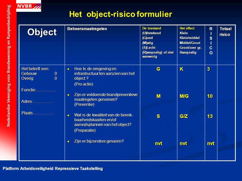 Platform Arbeidsveiligheid Repressieve Taakstelling Het object-risico formulierObjectBeheersmaatregelen De toestand (U)Itstekend(G)oed(M)atig(S)Lecht