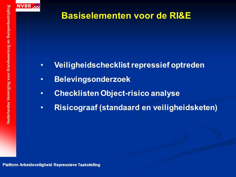 Platform Arbeidsveiligheid Repressieve Taakstelling Basiselementen voor de RI&E Veiligheidschecklist repressief optreden Belevingsonderzoek Checkliste