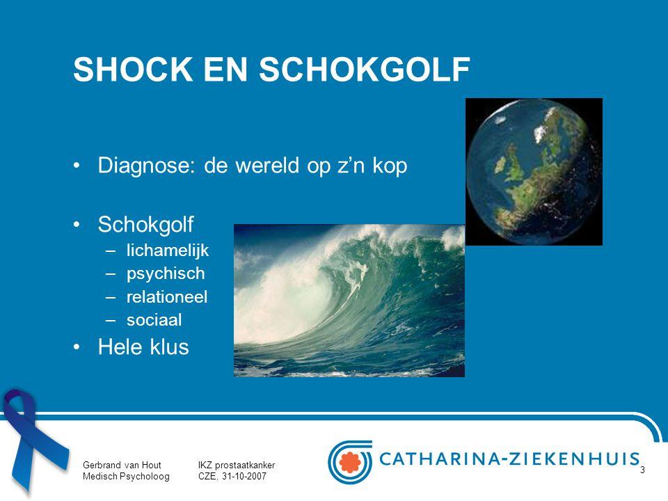 Gerbrand van Hout Medisch Psycholoog IKZ prostaatkanker CZE, 31-10-2007 3 SHOCK EN SCHOKGOLF Diagnose: de wereld op z'n kop Schokgolf –lichamelijk –ps