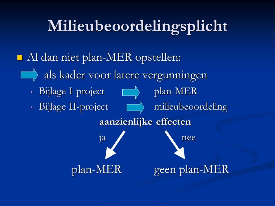 Milieubeoordelingsplicht Al dan niet plan-MER opstellen: Al dan niet plan-MER opstellen: als kader voor latere vergunningen Bijlage I-project plan-MER Bijlage I-project plan-MER Bijlage II-projectmilieubeoordeling Bijlage II-projectmilieubeoordeling aanzienlijke effecten janee plan-MERgeen plan-MER
