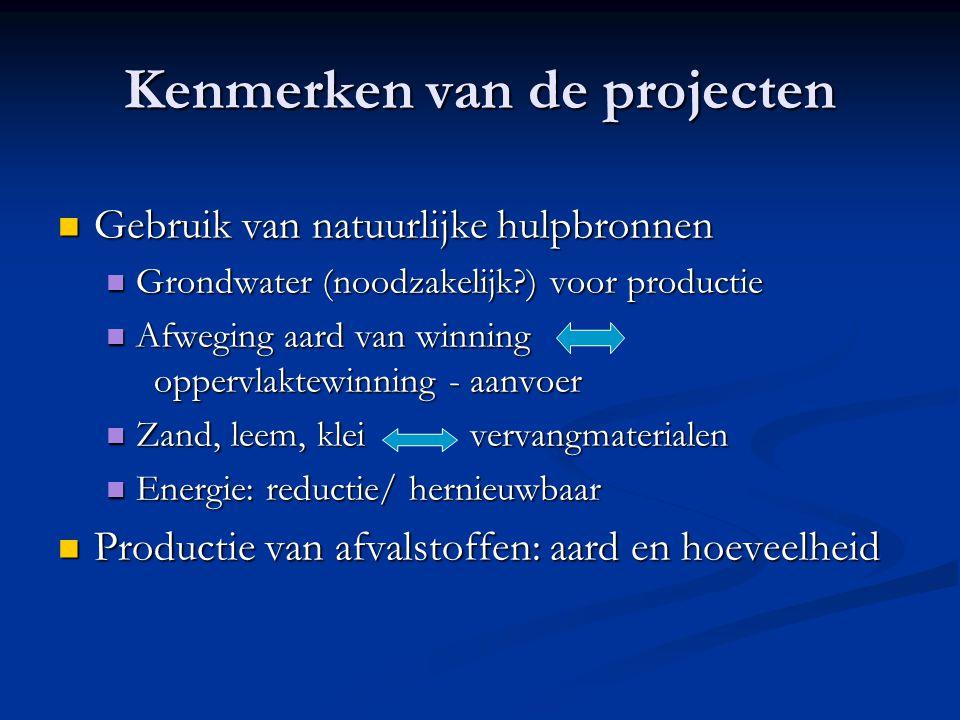 Kenmerken van de projecten Gebruik van natuurlijke hulpbronnen Gebruik van natuurlijke hulpbronnen Grondwater (noodzakelijk?) voor productie Grondwater (noodzakelijk?) voor productie Afweging aard van winning oppervlaktewinning - aanvoer Afweging aard van winning oppervlaktewinning - aanvoer Zand, leem, klei vervangmaterialen Zand, leem, klei vervangmaterialen Energie: reductie/ hernieuwbaar Energie: reductie/ hernieuwbaar Productie van afvalstoffen: aard en hoeveelheid Productie van afvalstoffen: aard en hoeveelheid