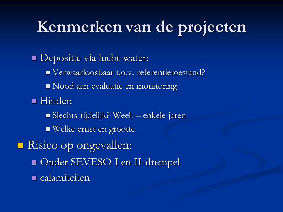 Kenmerken van de projecten Depositie via lucht-water: Depositie via lucht-water: Verwaarloosbaar t.o.v.