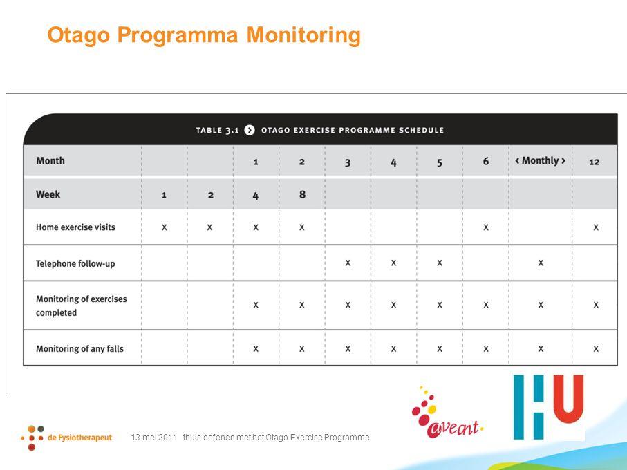 Otago Programma Monitoring 13 mei 2011 thuis oefenen met het Otago Exercise Programme