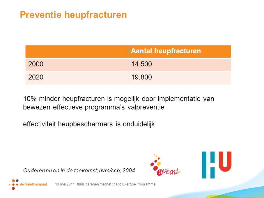 Preventie heupfracturen 10% minder heupfracturen is mogelijk door implementatie van bewezen effectieve programma's valpreventie effectiviteit heupbesc