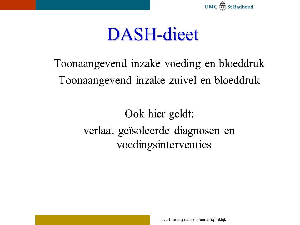 .....verbreding naar de huisartspraktijk DASH-dieet Toonaangevend inzake voeding en bloeddruk Toonaangevend inzake zuivel en bloeddruk Ook hier geldt: verlaat geïsoleerde diagnosen en voedingsinterventies