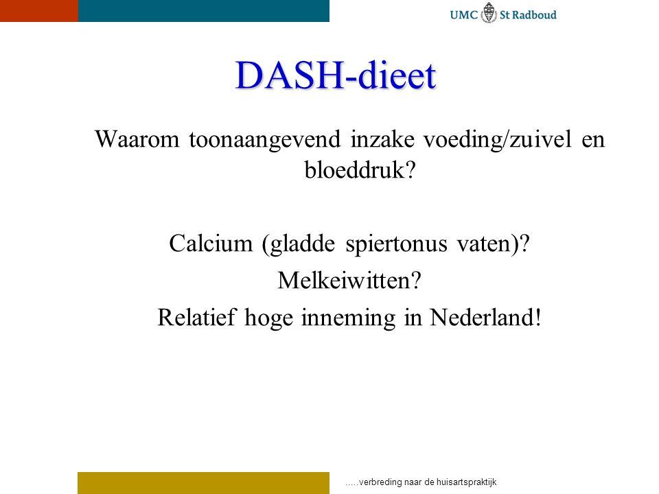 .....verbreding naar de huisartspraktijk DASH-dieet Waarom toonaangevend inzake voeding/zuivel en bloeddruk.