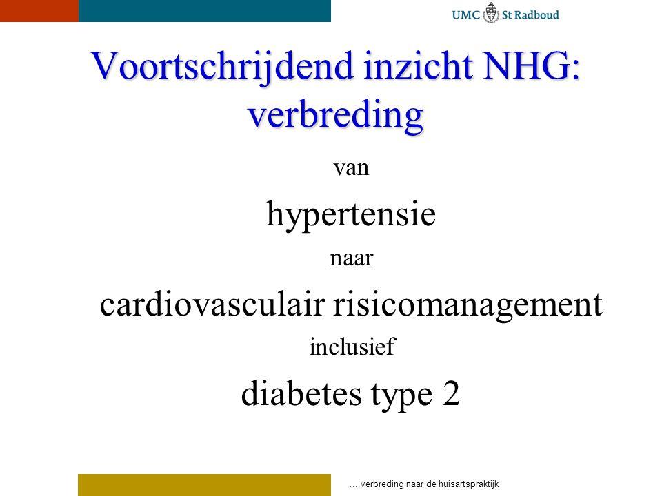 Voortschrijdend inzicht NHG: verbreding van hypertensie naar cardiovasculair risicomanagement inclusief diabetes type 2