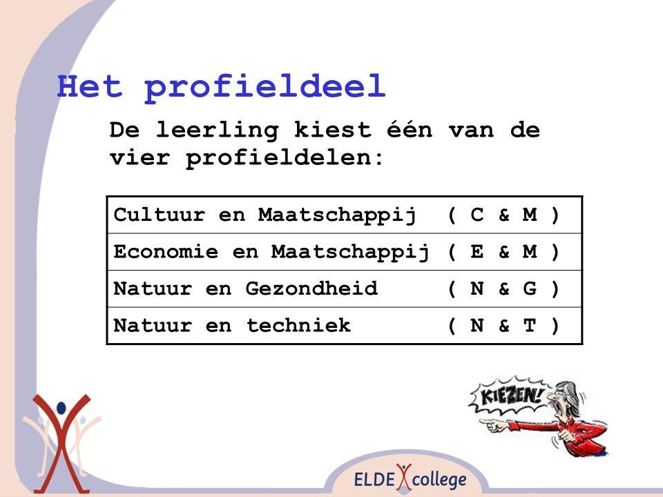 Het profieldeel De leerling kiest één van de vier profieldelen: Cultuur en Maatschappij ( C & M ) Economie en Maatschappij ( E & M ) Natuur en Gezondh
