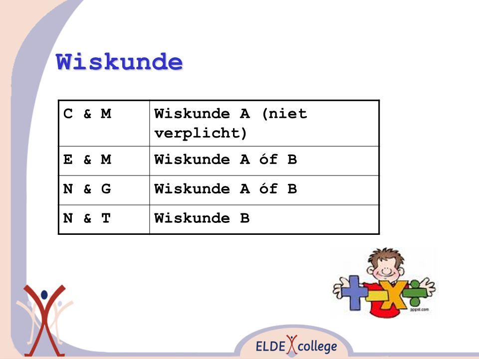 Wiskunde C & MWiskunde A (niet verplicht) E & MWiskunde A óf B N & GWiskunde A óf B N & TWiskunde B