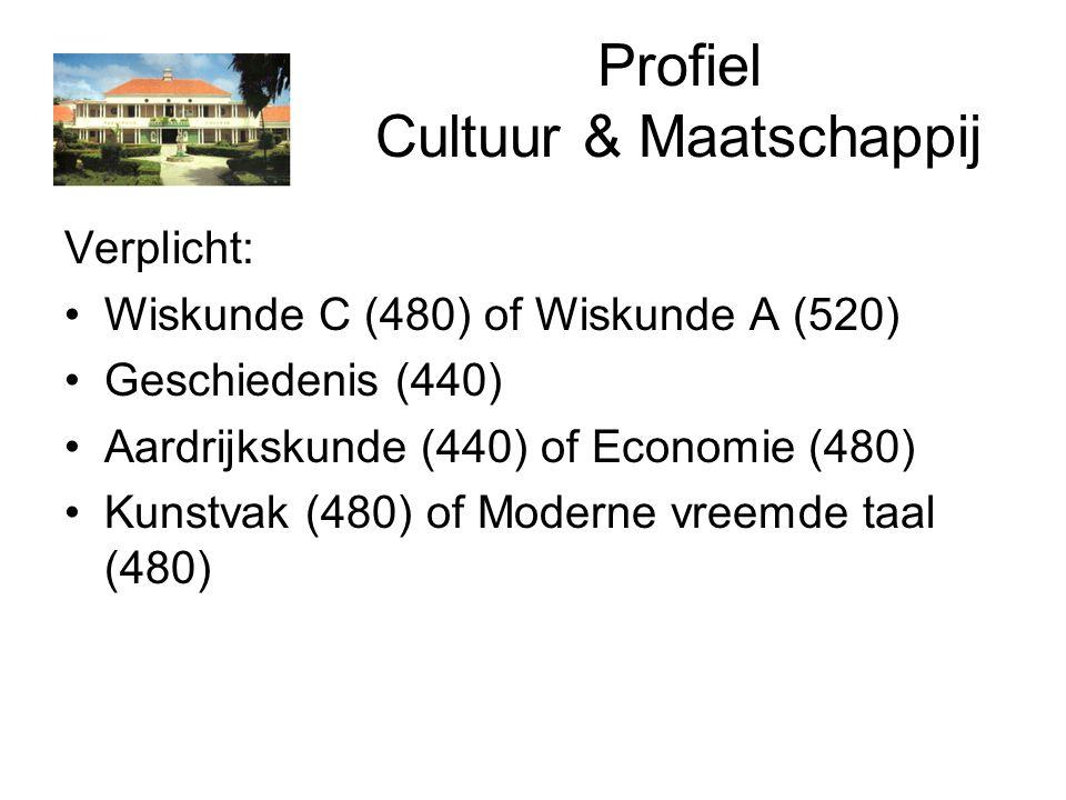 Profiel Cultuur & Maatschappij Verplicht: Wiskunde C (480) of Wiskunde A (520) Geschiedenis (440) Aardrijkskunde (440) of Economie (480) Kunstvak (480) of Moderne vreemde taal (480)