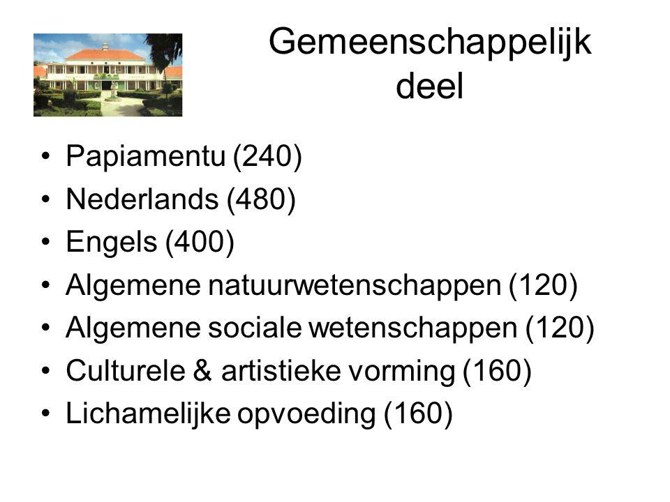 Gemeenschappelijk deel Papiamentu (240) Nederlands (480) Engels (400) Algemene natuurwetenschappen (120) Algemene sociale wetenschappen (120) Culturele & artistieke vorming (160) Lichamelijke opvoeding (160)