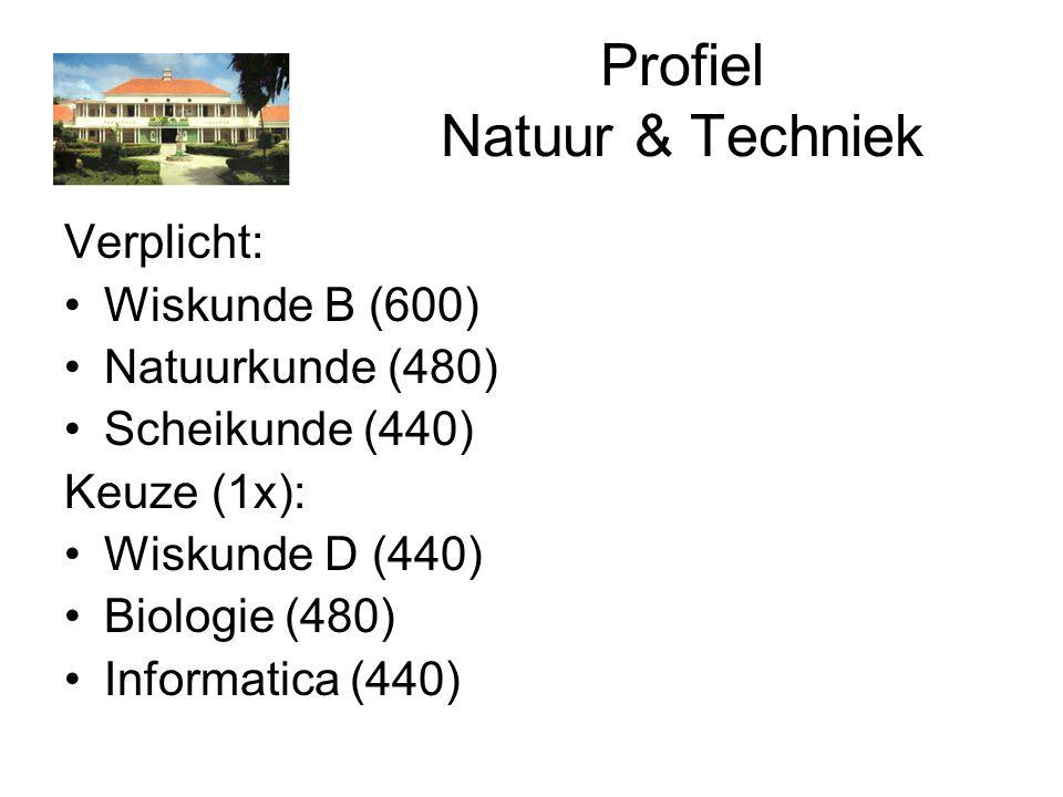 Profiel Natuur & Techniek Verplicht: Wiskunde B (600) Natuurkunde (480) Scheikunde (440) Keuze (1x): Wiskunde D (440) Biologie (480) Informatica (440)