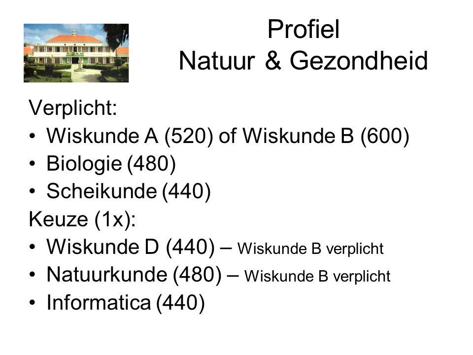 Profiel Natuur & Gezondheid Verplicht: Wiskunde A (520) of Wiskunde B (600) Biologie (480) Scheikunde (440) Keuze (1x): Wiskunde D (440) – Wiskunde B verplicht Natuurkunde (480) – Wiskunde B verplicht Informatica (440)