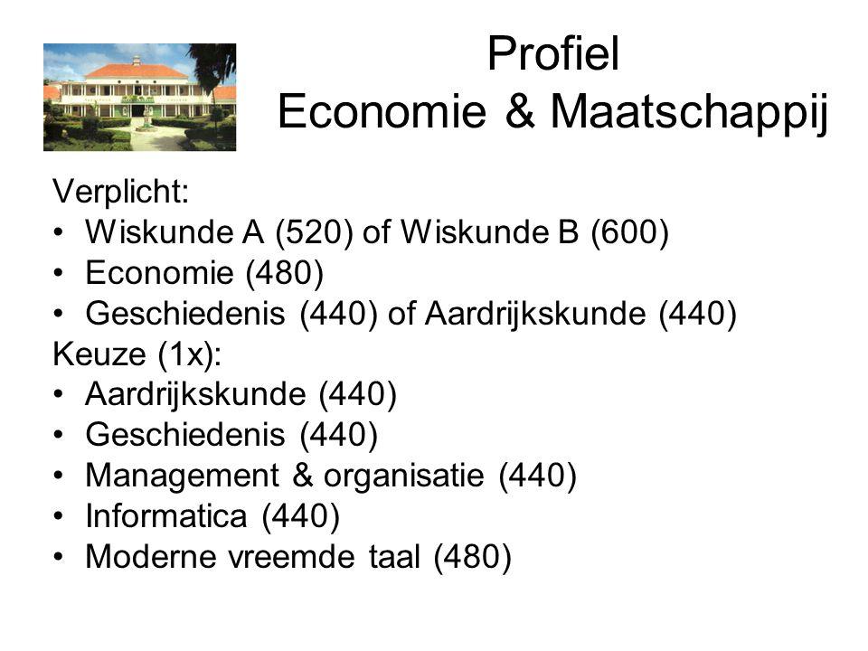 Profiel Economie & Maatschappij Verplicht: Wiskunde A (520) of Wiskunde B (600) Economie (480) Geschiedenis (440) of Aardrijkskunde (440) Keuze (1x): Aardrijkskunde (440) Geschiedenis (440) Management & organisatie (440) Informatica (440) Moderne vreemde taal (480)