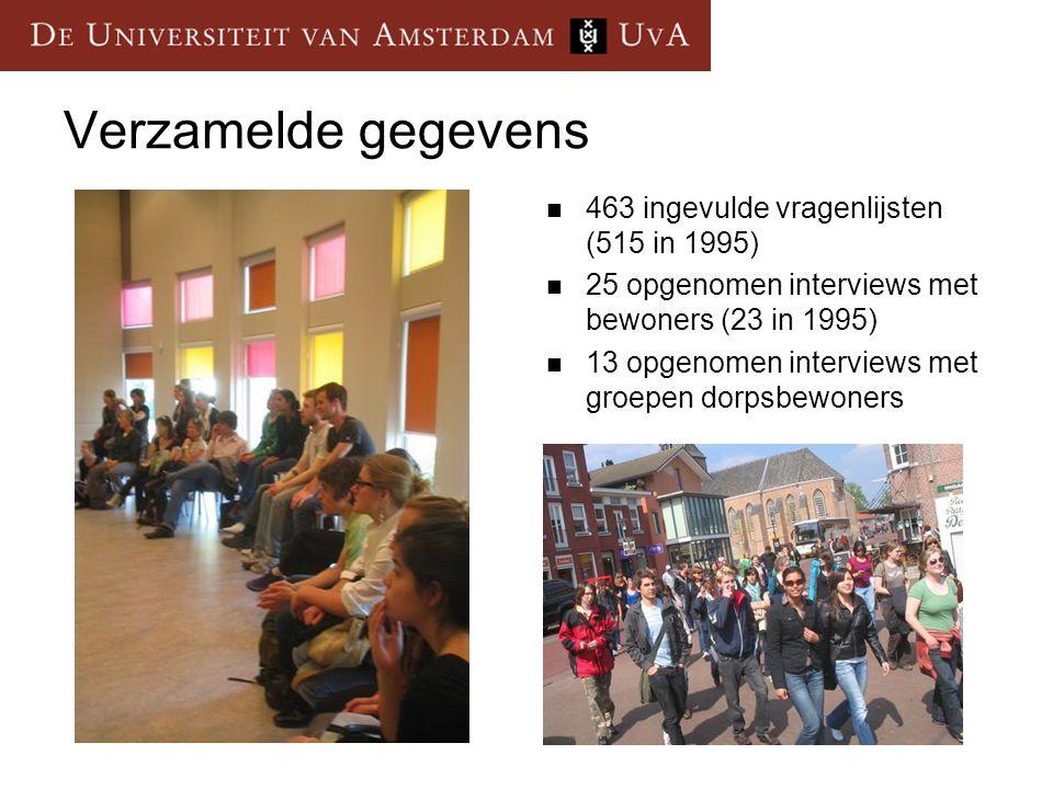 Verzamelde gegevens 463 ingevulde vragenlijsten (515 in 1995) 25 opgenomen interviews met bewoners (23 in 1995) 13 opgenomen interviews met groepen do