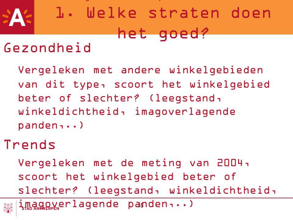 15 Meting van de Antwerpse winkelstraten 2007 1. Welke straten doen het goed? Gezondheid Vergeleken met andere winkelgebieden van dit type, scoort het