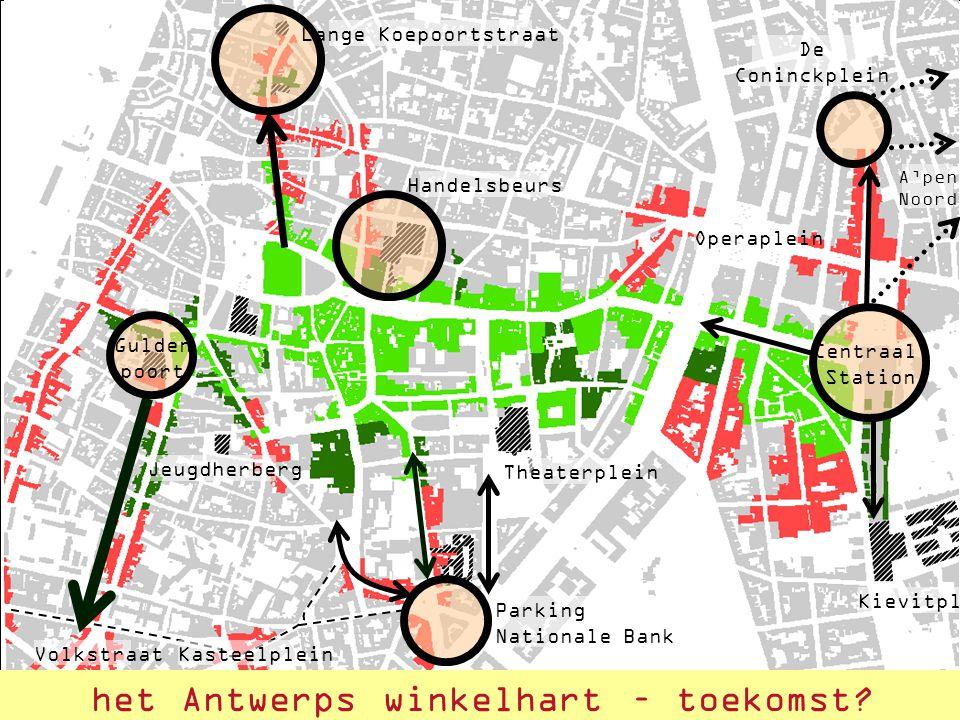 20 Handelsbeurs Lange Koepoortstraat het Antwerps winkelhart – toekomst? Parking Nationale Bank Theaterplein Kasteelplein De Coninckplein Gulden poort