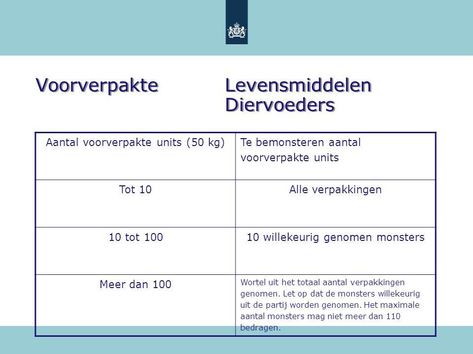 VoorverpakteLevensmiddelen Diervoeders Aantal voorverpakte units (50 kg) Te bemonsteren aantal voorverpakte units Tot 10Alle verpakkingen 10 tot 10010