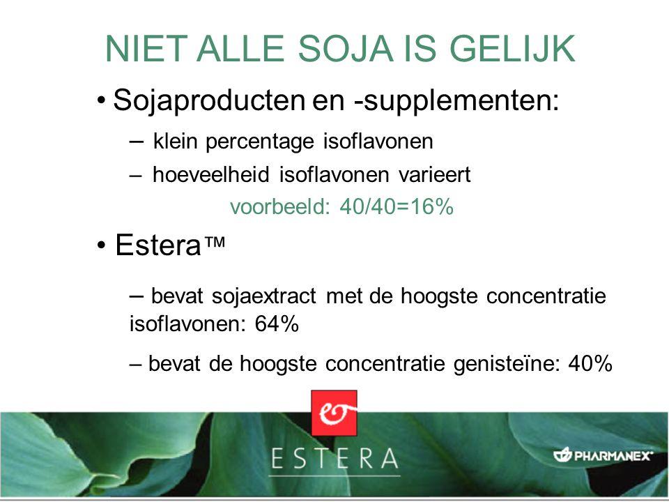 NIET ALLE SOJA IS GELIJK Sojaproducten en -supplementen: – klein percentage isoflavonen – hoeveelheid isoflavonen varieert voorbeeld: 40/40=16% Estera