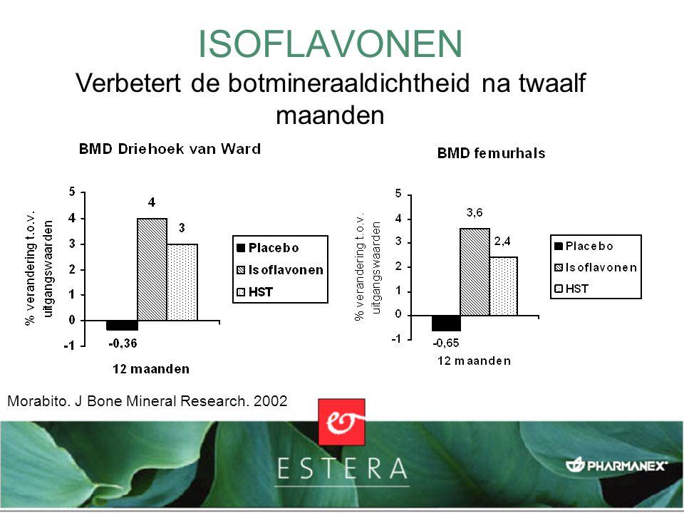 ISOFLAVONEN Morabito. J Bone Mineral Research. 2002 Verbetert de botmineraaldichtheid na twaalf maanden