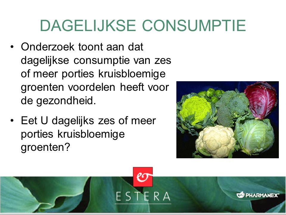 Onderzoek toont aan dat dagelijkse consumptie van zes of meer porties kruisbloemige groenten voordelen heeft voor de gezondheid. Eet U dagelijks zes o