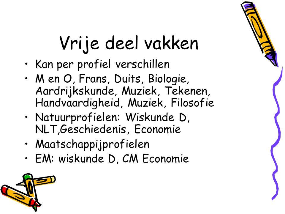 Vrije deel vakken Kan per profiel verschillen M en O, Frans, Duits, Biologie, Aardrijkskunde, Muziek, Tekenen, Handvaardigheid, Muziek, Filosofie Natuurprofielen: Wiskunde D, NLT,Geschiedenis, Economie Maatschappijprofielen EM: wiskunde D, CM Economie