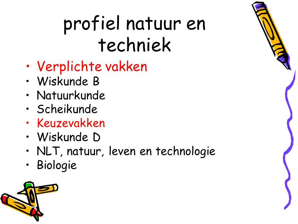 profiel natuur en techniek Verplichte vakken Wiskunde B Natuurkunde Scheikunde Keuzevakken Wiskunde D NLT, natuur, leven en technologie Biologie
