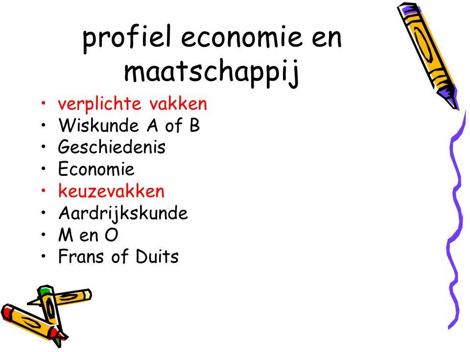 profiel economie en maatschappij verplichte vakken Wiskunde A of B Geschiedenis Economie keuzevakken Aardrijkskunde M en O Frans of Duits