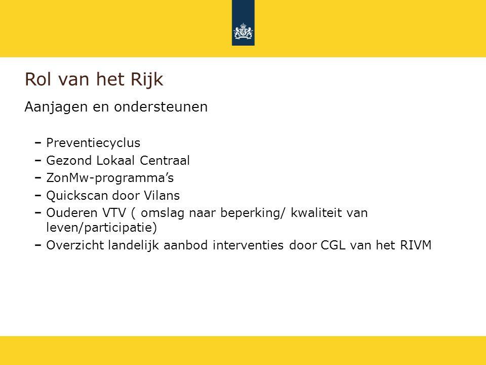 VTV 2010 van gezond naar beter Gemeentelijke nota's (2011-2014) IGZ Staat van de Gezondheidszorg 2010 Rijksnota 2010