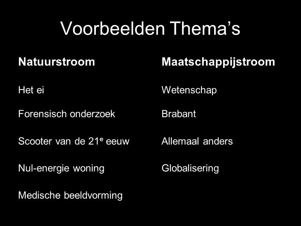 Voorbeelden Thema's NatuurstroomMaatschappijstroom Het ei Forensisch onderzoek Wetenschap Brabant Scooter van de 21 e eeuwAllemaal anders Nul-energie woningGlobalisering Medische beeldvorming