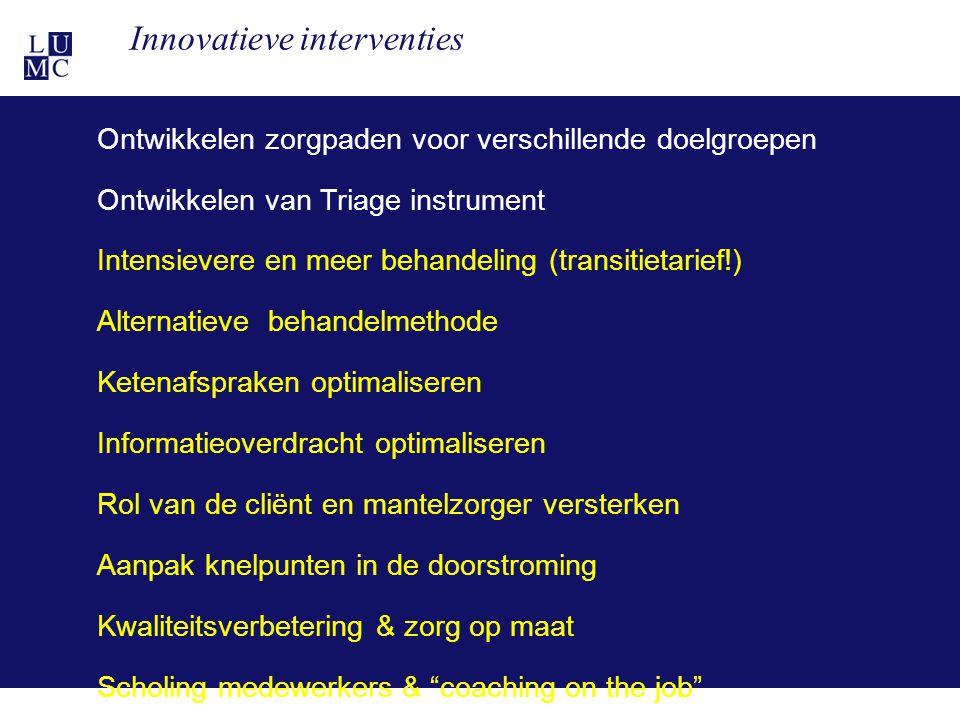 21-11-1111 Innovatieve interventies Ontwikkelen zorgpaden voor verschillende doelgroepen Ontwikkelen van Triage instrument Intensievere en meer behand