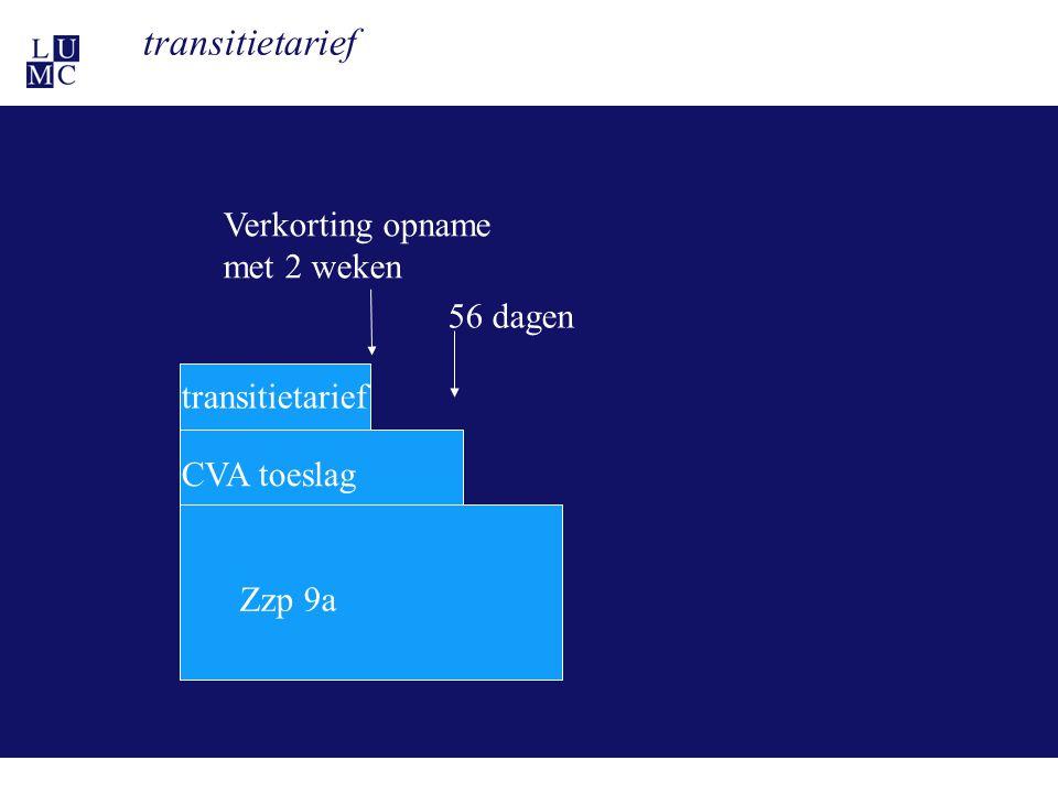 21-11-1112 transitietarief Zzp 9a CVA toeslag transitietarief 56 dagen Verkorting opname met 2 weken