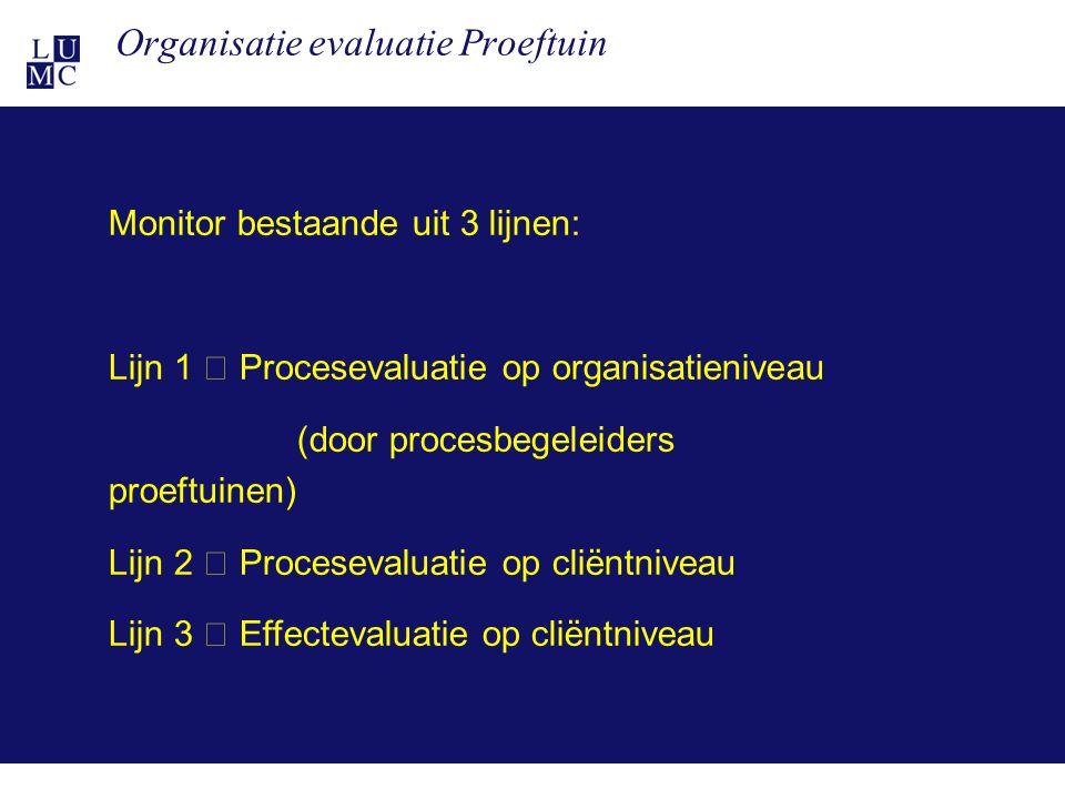 21-11-1115 Organisatie evaluatie Proeftuin Monitor bestaande uit 3 lijnen: Lijn 1  Procesevaluatie op organisatieniveau (door procesbegeleiders proef