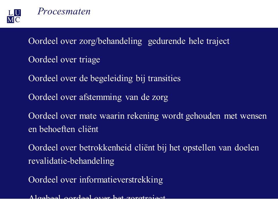 21-11-1120 Procesmaten Oordeel over zorg/behandeling gedurende hele traject Oordeel over triage Oordeel over de begeleiding bij transities Oordeel ove