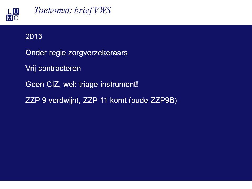 21-11-1133 Toekomst: brief VWS 2013 Onder regie zorgverzekeraars Vrij contracteren Geen CIZ, wel: triage instrument! ZZP 9 verdwijnt, ZZP 11 komt (oud
