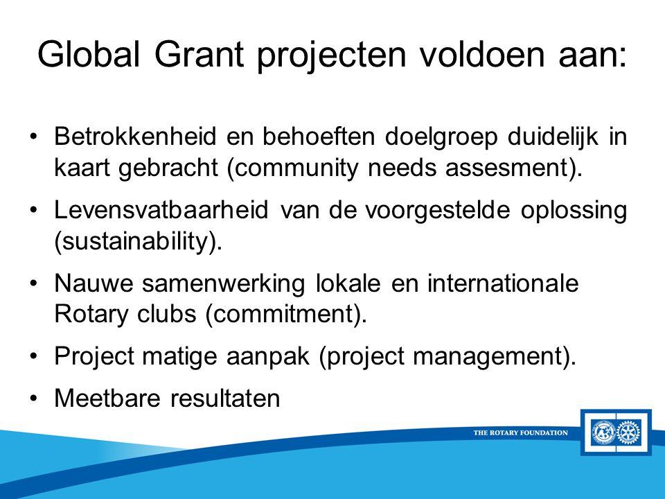 District Rotary Foundation Seminar Global Grants Overige randvoorwaarden: In lijn met areas of focus (1 of meerdere) Totaal minimum budget: $30,000 Benut mogelijkheid VTT (1 Rotarian team leider en op z'n minst 2 andere team leden)