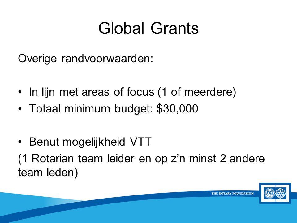 District Rotary Foundation Seminar Nog verdere vragen.