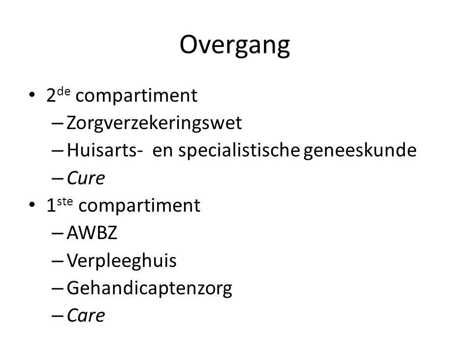 Overgang 2 de compartiment – Zorgverzekeringswet – Huisarts- en specialistische geneeskunde – Cure 1 ste compartiment – AWBZ – Verpleeghuis – Gehandic