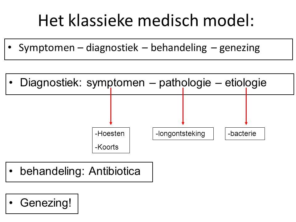 Het klassieke medisch model: Symptomen – diagnostiek – behandeling – genezing Diagnostiek: symptomen – pathologie – etiologie behandeling: Antibiotica